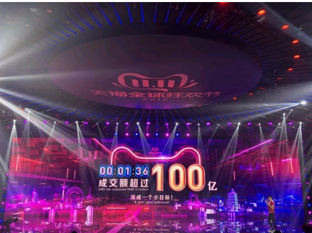 11do11: 11/11 Singles Day Shopping Spree Sees Robust Sales