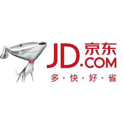 Singles Day: JD.com (JD)